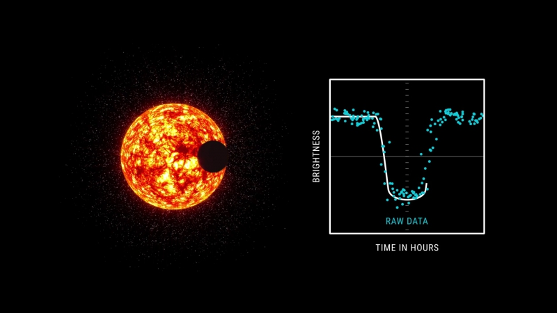 Animation_ Distant Exoplanet Transiting Its Star