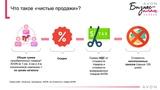 Avon Бизнес план Успеха - новая модель комиссионных для координаторов