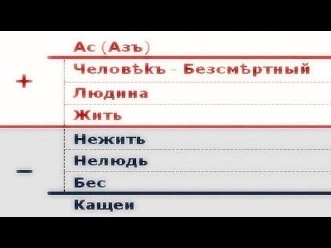 Людина в жизни Человек в мире Л. Клыков