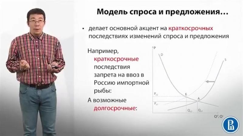 Ким 3.1 Ограничения модели спроса и предложения