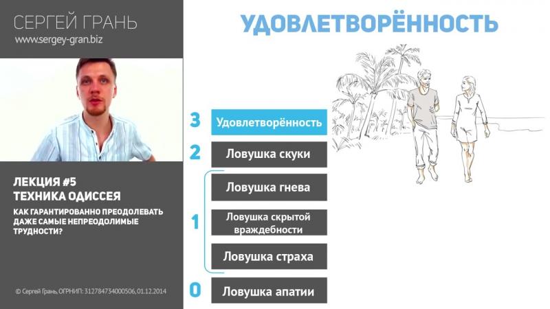 Лекция 5. Техника «Одиссея». Сергей Грань