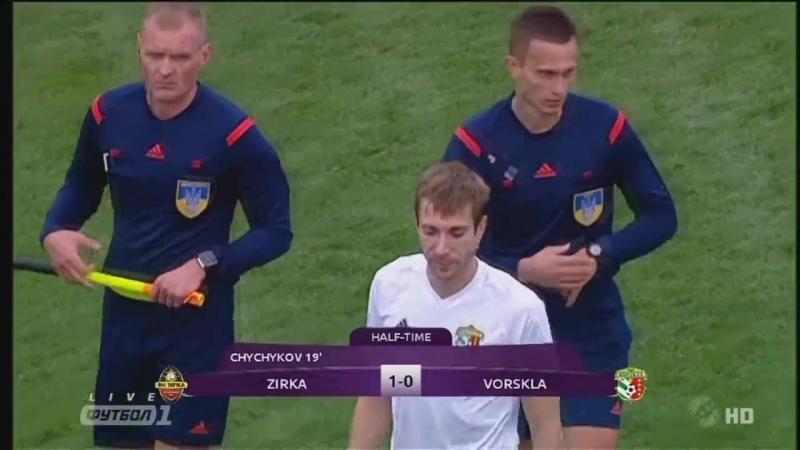 Зирка 1-0 Ворскла. Обзор(Футбол.Чемпионат Украины. 29.10.2017)