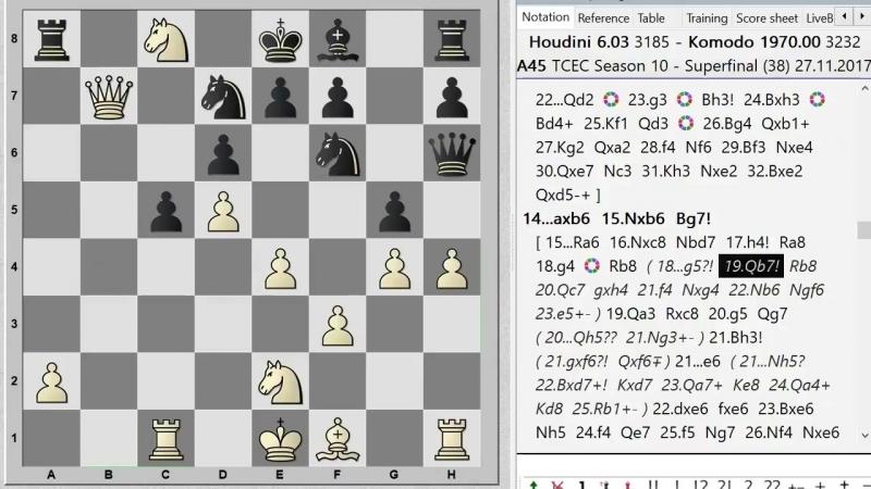 Сумасшедший бой шахматных движков! Гудини - Комодо. Суперфинал TCEC. Атака Тромповского (1)