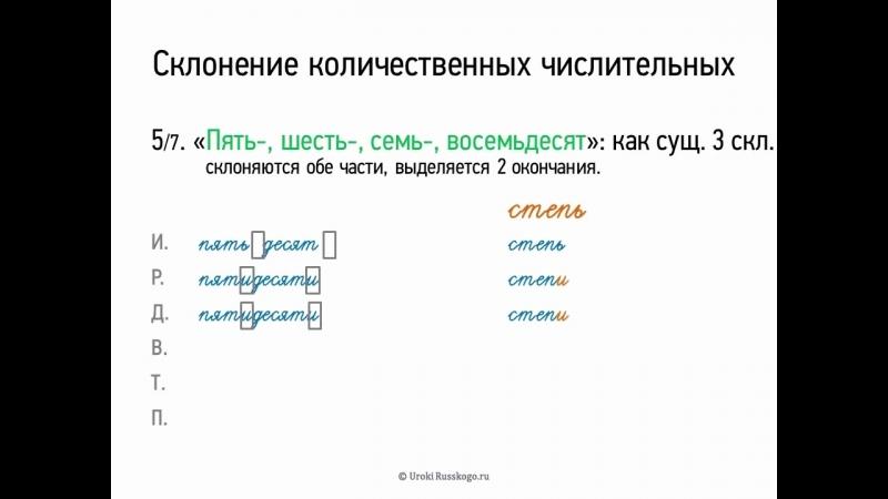 Склонение количественных числительных 6 класс видеоурок презентация