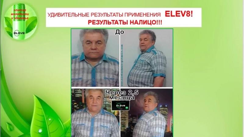 Результаты, от которых положительный ШОК ELEV8