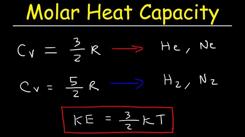 Molar Heat Capacities of Gases, Equipartition of Energy Degrees of Freedom