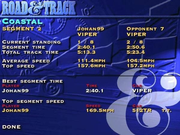 Взгляд в прошлое Выпуск 3 The Need for Speed Класс B 3