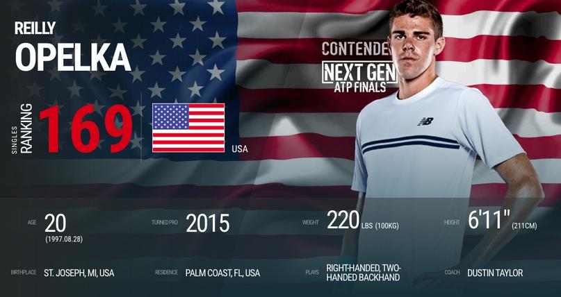 Прогнозы ставках теннисные в