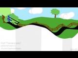 Дизайн моушн-графики: Анимация