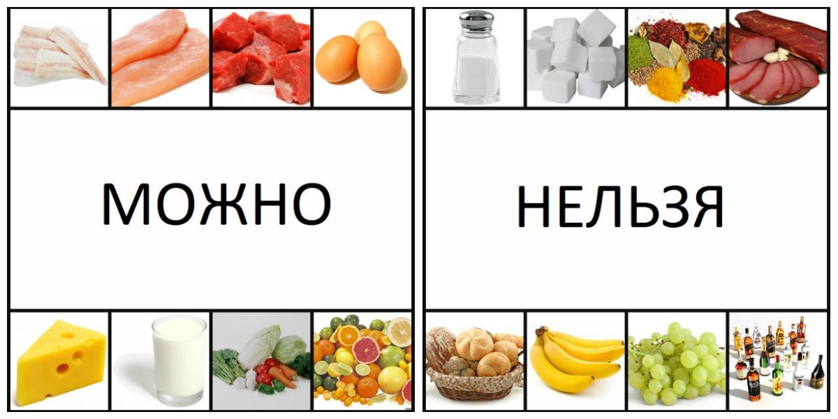 можно есть фрукты во время диеты