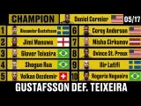 UFC: Изменения в полутяжелом весе за 2017-й год