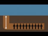 Что будет, если год жить под землёй?