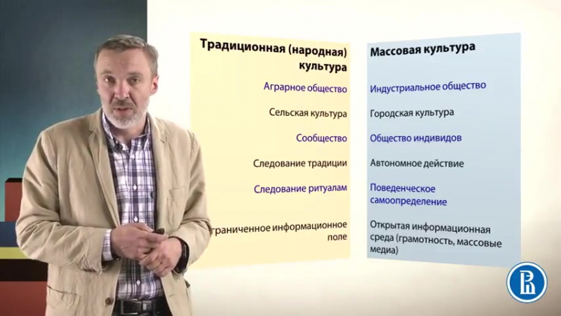 8.2. Народная культура и массовая культура. Культурология.