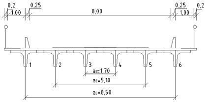 Расчет главной балки на временные нагрузки