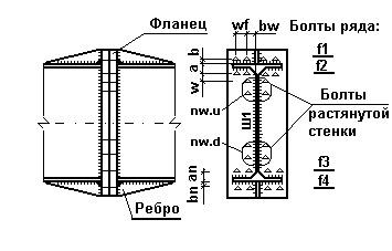Фланцевые узлы — примыкание балки к балке