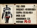 [ВЕЧЕРНИЙ КИНОТЕАТР №41] Точка Обстрела (Режиссёрская версия)