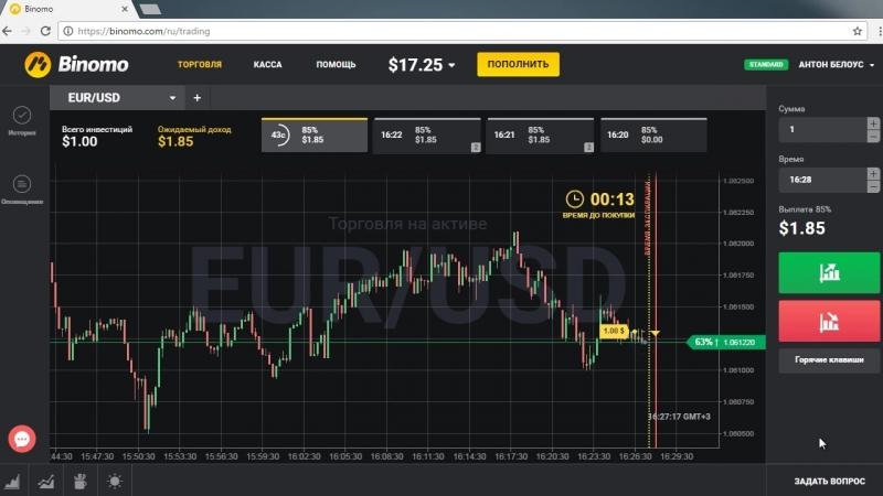 Торговля на Binomo с 10$ ДЕНЬ 3 45%