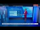 Россия 24 - Погода 24 Приморье приходит в себя после циклона - Россия 24