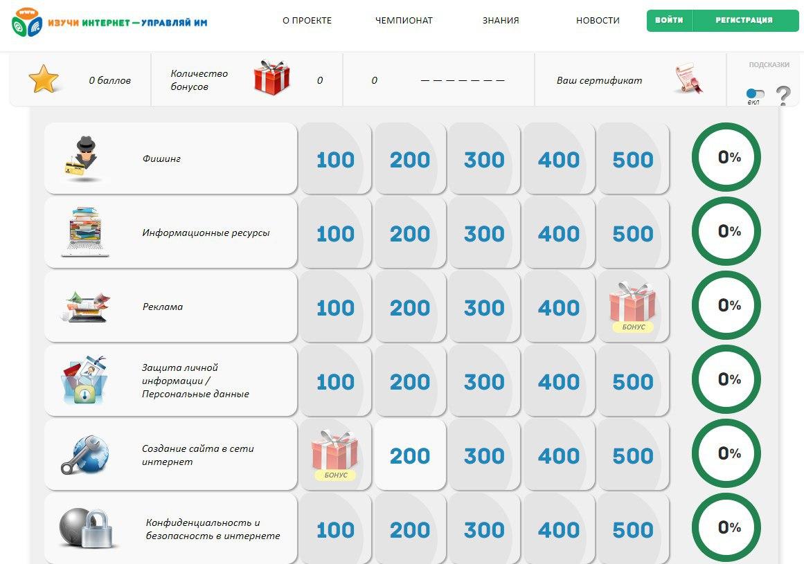 Коломенские школьники могут повысить свои знания в новом игровом модуле образовательного проекта «Изучи интернет – управляй им»