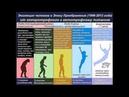 Развитие и питание. Человека. Выдержки из книги Звук Безмолвия Дмитрий Лапшинов
