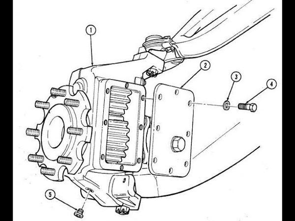 M998 HMMWV Hummer Rear Portal Fluid Level Check Axle Gear Reduction Hub half shaft