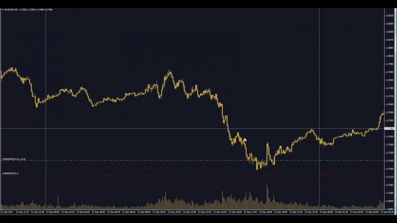 Ситуация с EUR/USD 12.12