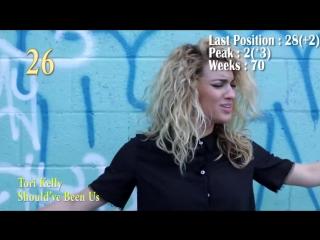 TheMusicBox30 Top 50 (21.05.18)