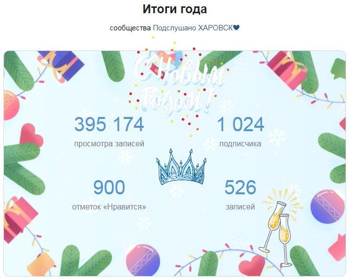 Ну что, друзья-подписчики, наверно пора уже поздравить и Вас с Наступающими новогодними праздниками )