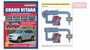 Руководство по ремонту Suzuki Grand Vitara с 2005 бензин