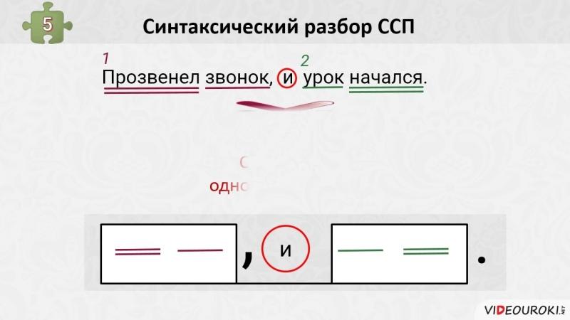 15. Синтаксический и пунктуационный разбор ССП