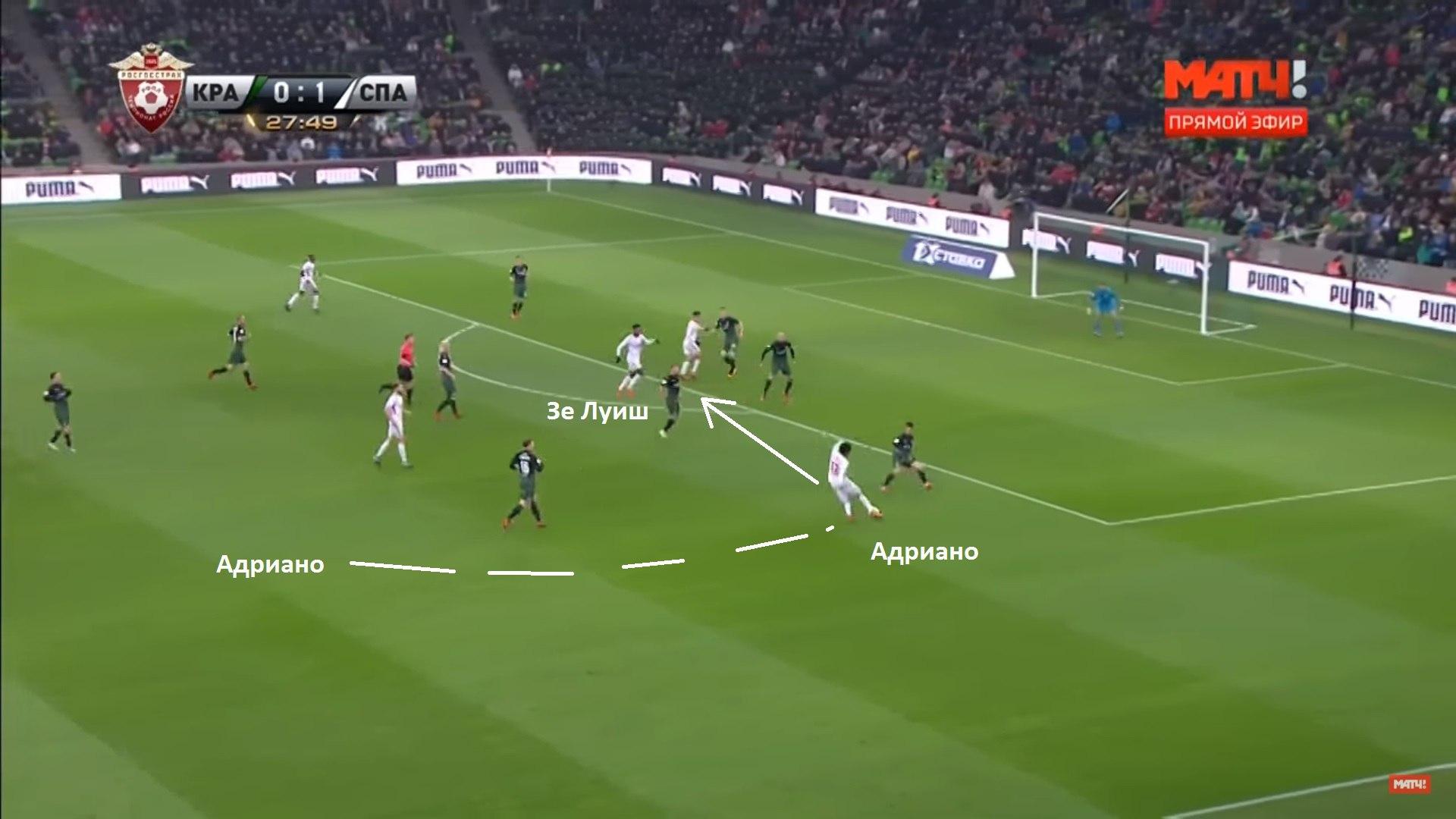 Как Луис Адриано стал ключевой фигурой «Спартака»