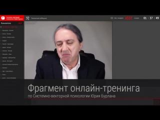 Выборы президента России 2018. Путин или Распутин Системно-векторная психология