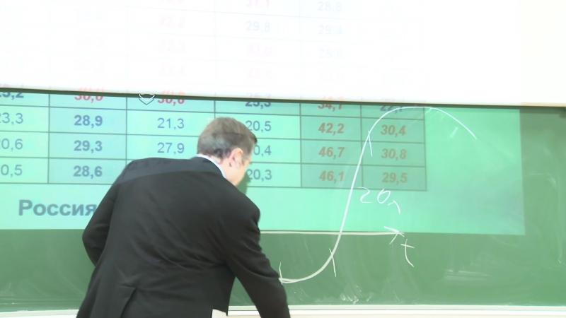 С.Ю. Глазьев. Лекция №7. ФГУ МГУ 06.04.2015. Макроэкономическая политика.