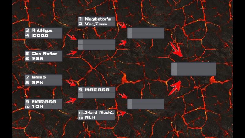 GG!!|Cyber Arena| LAN Турнир по CSGO | Vac_team vs Nagibators | RBG vs CLAN_ROFLAN | ALH vs .HARDRUSH. |