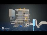 Как работает Хабаровская ТЭЦ. Технология производства энергии