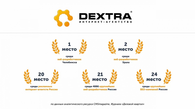 Презентация интернет-агентства Dextra