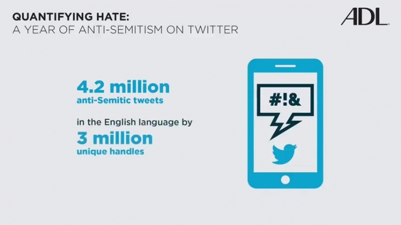 ADL Propaganda_ _Quantifying Hate - A Year of Anti-Semitism on Twitter_