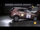 Hyundai Creta Crash Test - NCAP
