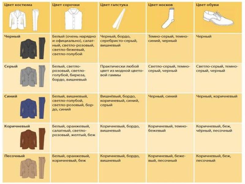 4ca032c1cc316 Как выбрать качественные мужские носки?