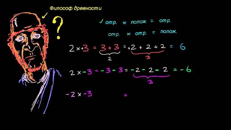 Почему произведение двух отрицательных чисел положительное 2
