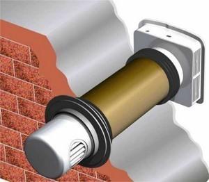 Вытяжная вентиляция, сделанная через наружную стену