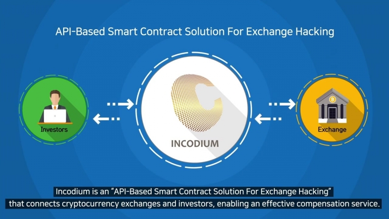 CryptoCurrency Exchange Hacking - Get Compensated for Lost Investments with Incodium!