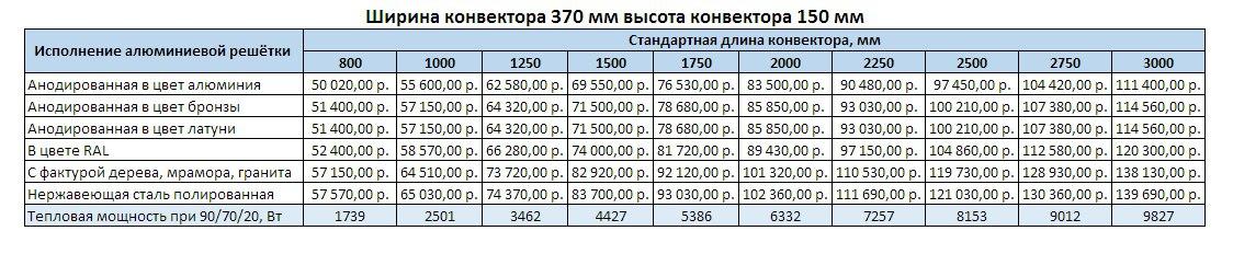 Прайс Varmann Qtherm ширина 370 мм, высота 150 мм