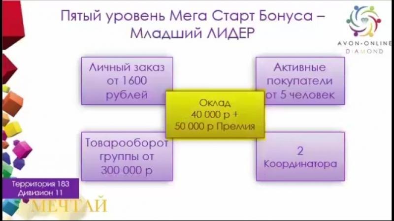 маркетинг план