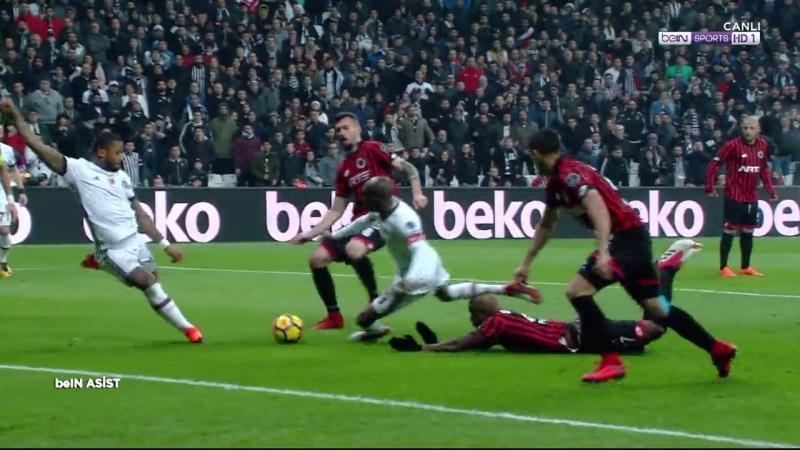 SL 2017 18 Beşiktaş 1 0 Gençlerbirliği 25 Hafta