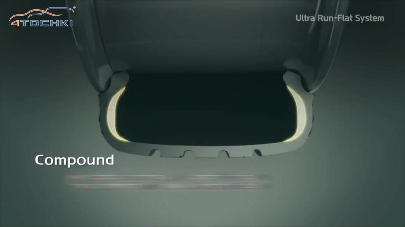 Nexen tire - технология Ultra Run-Flat System