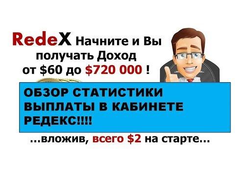 Обзор выплат в Редексе 8 июня 2018