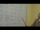 Learn English ESL Irregular Verbs Grammar Rap Song StickStuckStuck with Fluency