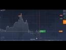 🔥СИЛЬНЫЙ СИГНАЛ EUR/USD!🔥
