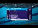 200 m BACKSTROKE MEN Final Glasgow 2018